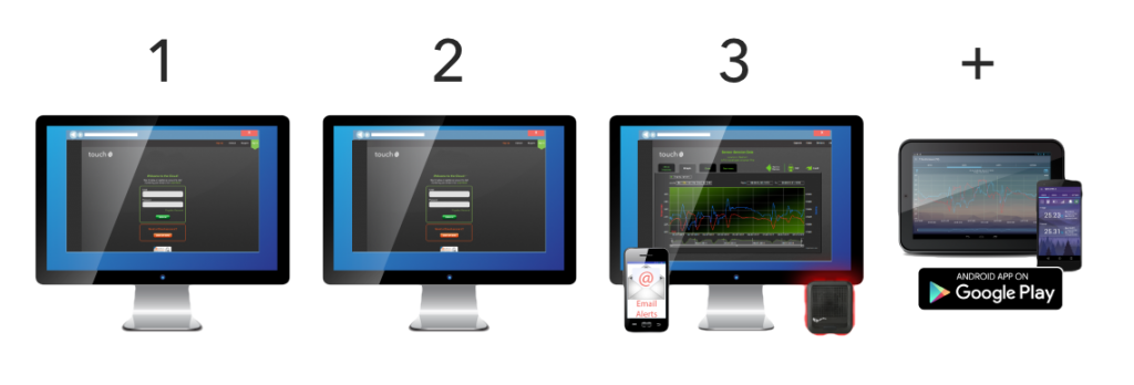 Start-Monitoring-in-3-simple-steps
